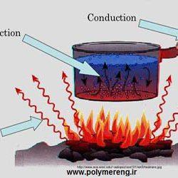 جزوه درسی انتقال حرارت