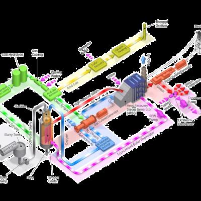سیستمهای تولید همزمان برق و حرارت