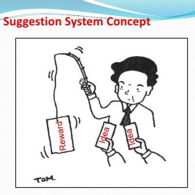 Suggestion System