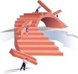سیر تحول مدیریت