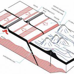 اثر امواج مختلف زمین لرزه بر سازه های زیر زمینی