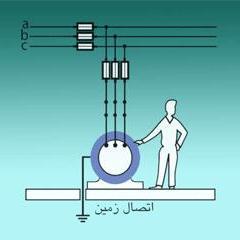 زمین کردن تاسیسات الکتریکی