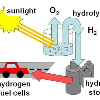 سوخت هیدروژن