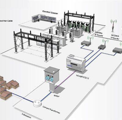 جزوه فلسفه طراحی شبکه های توزیع