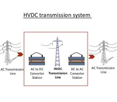 سیستم های انتقال hvdc