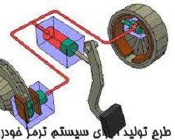 طرح امکان سنجی تولید ترمز اتومبیل