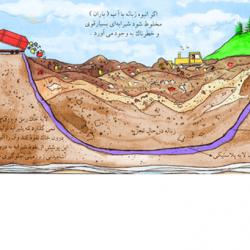 مکان یابی محل دفن بهداشتی مواد زاید جامد شهری