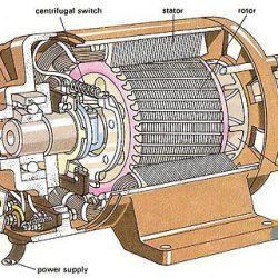 جزوه درسی ماشین های الکتریکی ۱ و ۲
