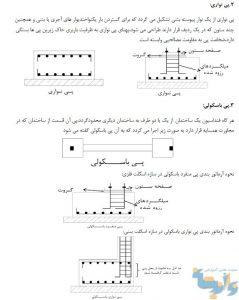 جزوه طراحی فنی ساختمان ۲
