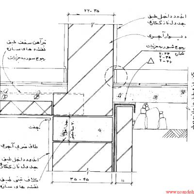 جزییات معماری ساختمان های آجری