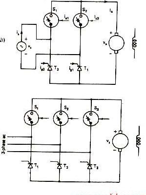 کنترل کنندههای دور موتورهای الکتریکی