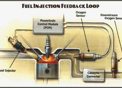 سنسور اکسیژن خودرو