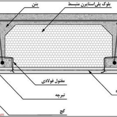 طراحی سازه