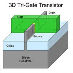 ترانزیستورهای سهبعدی در پردازندهها