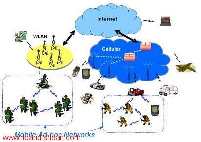 شبکه های موردی MANET