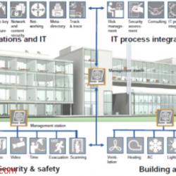 شرایط طراحی سیستم های حرارتی و برودتی