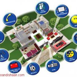 سیستم مدیریت هوشمند در ساختمان