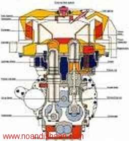 موتور استرلینگ