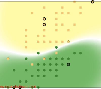 تولباکس Pattern Recognition