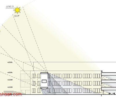 نقش خورشید در طراحی معماری