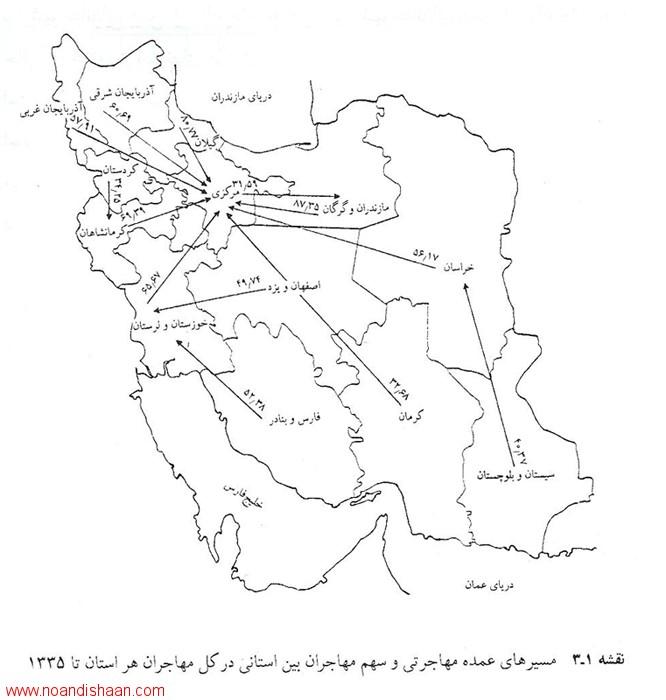 کتاب مهاجرت و شهرنشینی در ایران