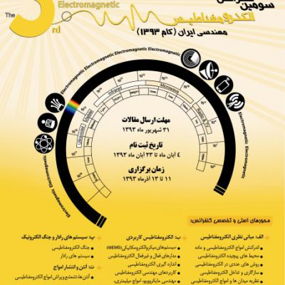 سومین کنفرانس الکترومغناطیس
