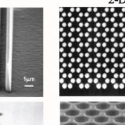 آناليز امواج پلاسماي سطحی در مرز بلور فوتونی