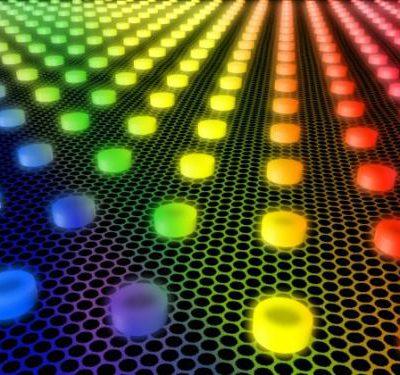 نانوساختارهای مبتنی بر گرافین الگوسازی شده