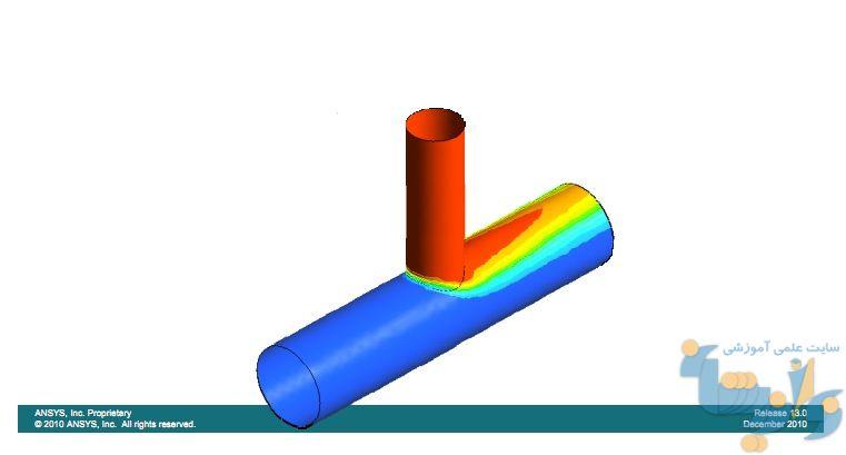 جریان سیال و انتقال حرارت در یک سه راهی