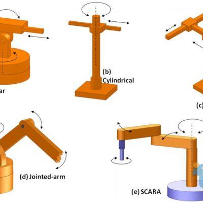 مفصل ها در ربات