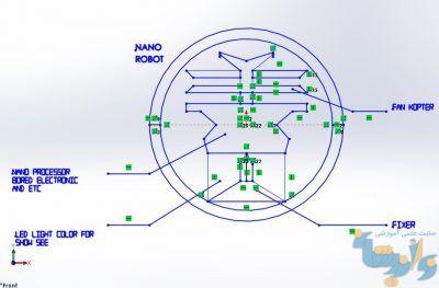 سیستم سه بعدی ساز نوری-۸