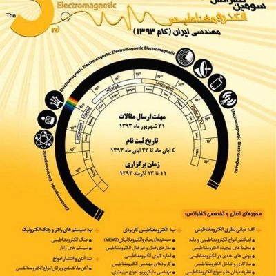 مقالات سومین کنفرانس الکترومغناطیس ایران