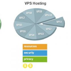 تفاوت سرور اختصاصی و مجازی