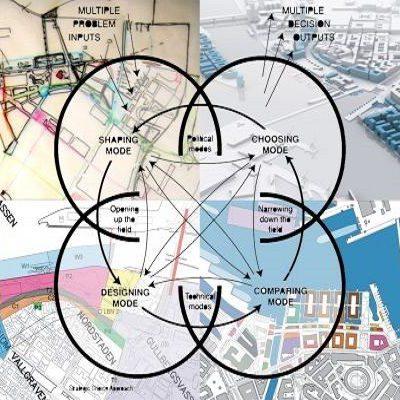 جزوه طرح های توسعه منطقه ای و شهری