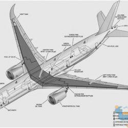 جزوه طراحی هواپیما ۱