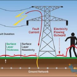 عملکرد سیستم زمین برج های خطوط انتقال در برابر صاعقه