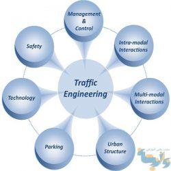 جزوه اصول مهندسی ترافیک و طراحی شبکه