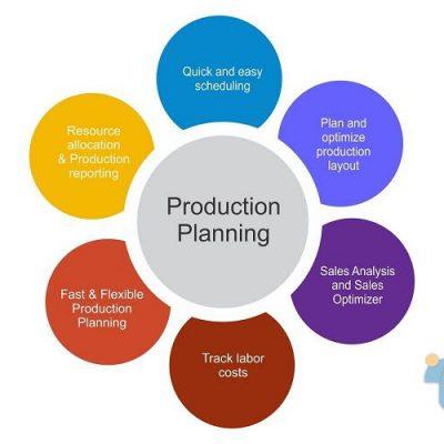 جزوه برنامه ریزی تولید