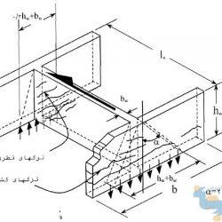 کتاب رفتار و طرح لرزه ای ساختمان های بتن مسلح