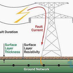 جزوه اتصال زمین الکتریکی و حفاظت