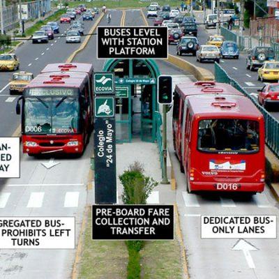 پروژه شناسایی سامانه BRT