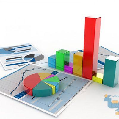 جزوه تحلیل های آماری در برنامه ریزی روستایی