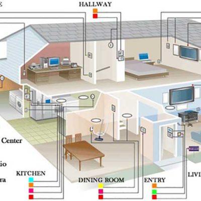 جزوه تأسیسات الکتریکی ساختمان