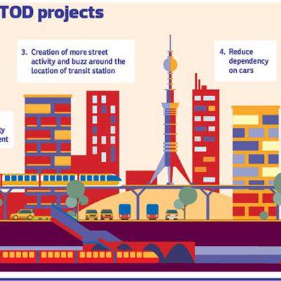 ارزیابی ضوابط شهرسازی تهران بر مبنای TOD