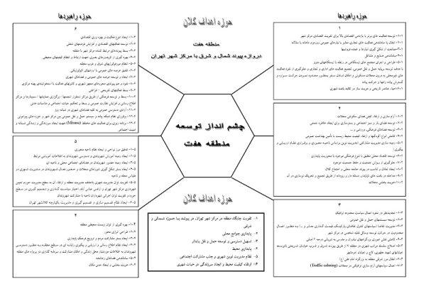الگوی توسعه منطقه هفت تهران
