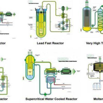 جزوات طراحی راکتور