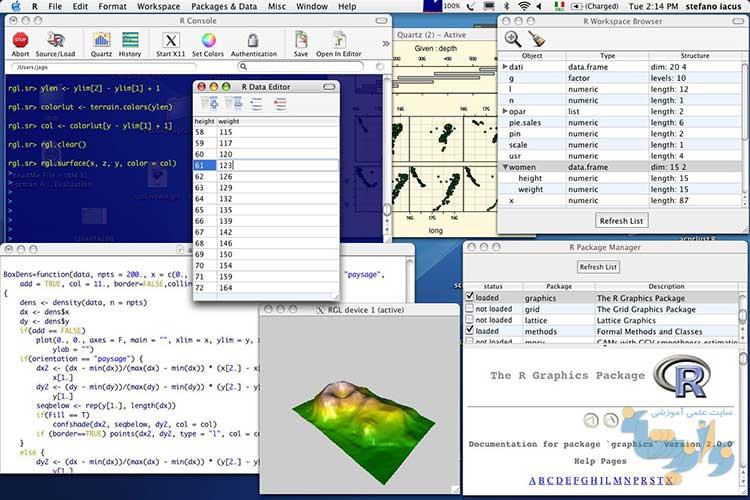 جزوه آموزش نرمافزار R