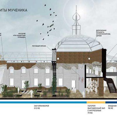 راهنمای طراحی صنعتی مسجد مدولار