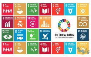 استاندارد توسعه پایدار جوامع