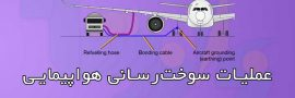 عملیات سوخترسانی هواپیمایی
